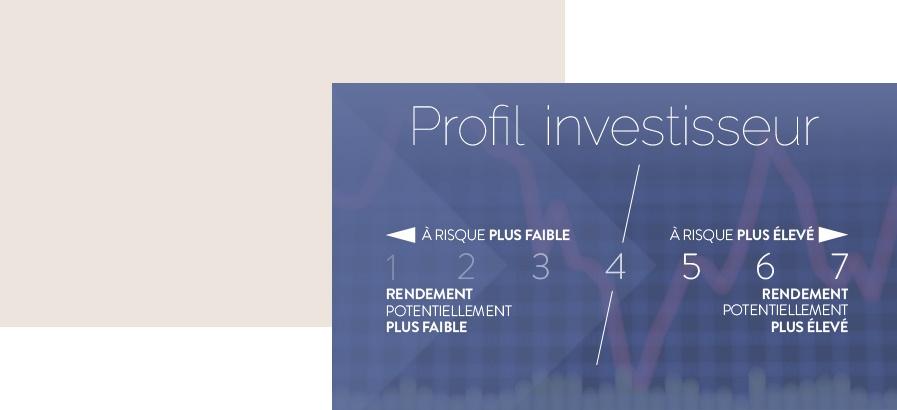 Déterminez votre profil investisseur